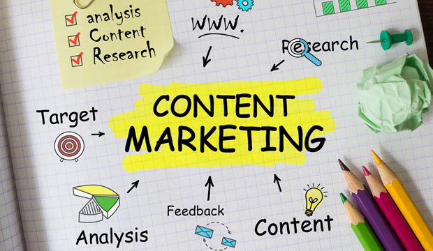Content Marketing: Cos'è E Come Sfruttarlo